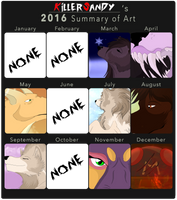 Summary of art meme 2016 by KillerSandy