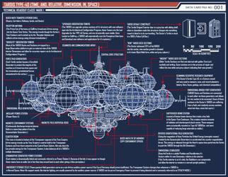 Tardis Blueprint File 001 by Time-Lord-Rassilon