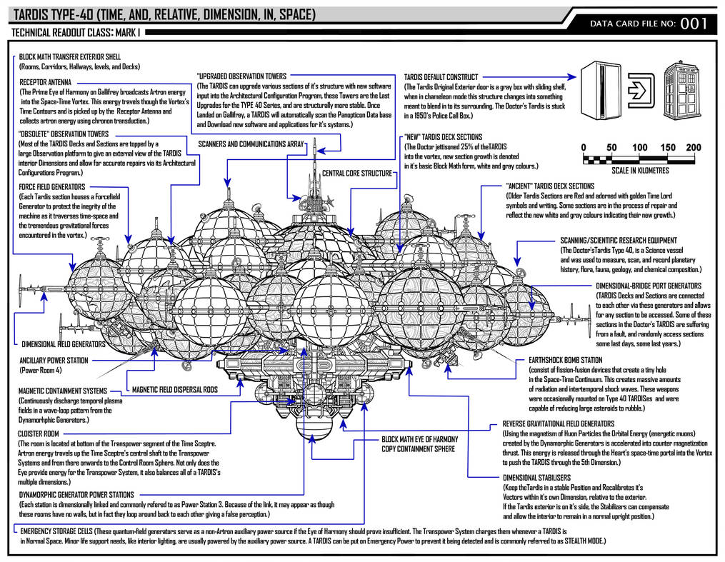 Tardis Schematic File 001 by Time-Lord-Rilon on DeviantArt