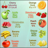 Japanese Vocabulary - Fruits by isinha101