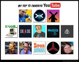 Top 13 Youtubers by raidpirate52