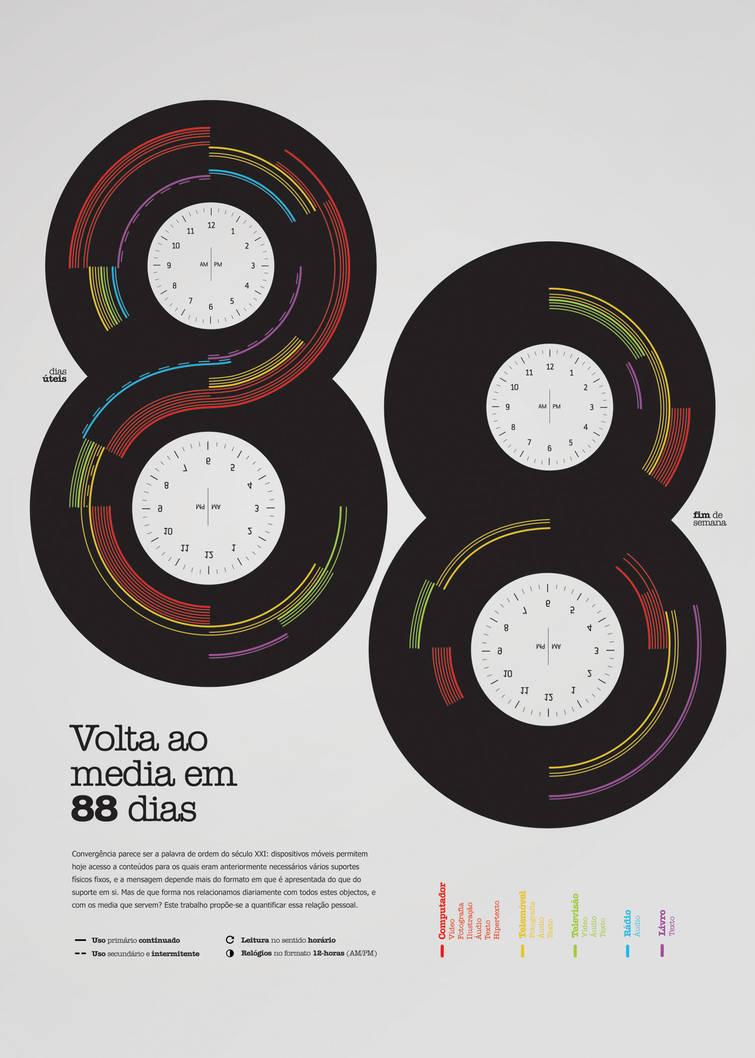 Around media in 88 days by sh4vo