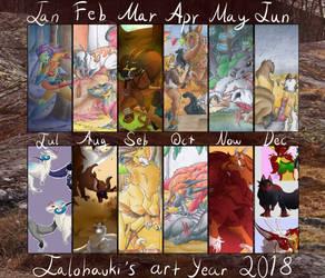 Summary of Art 2018 by Jalohauki
