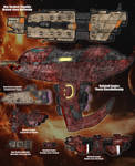 Ships of the Ork'kai League by TheReptilianGeneral