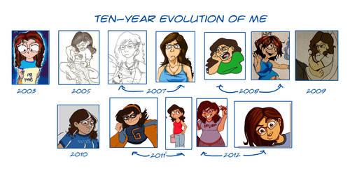 Ten Years of Me! by TamsTheGenkiQueen