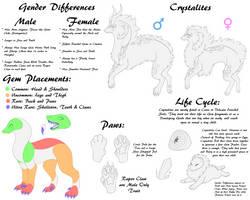 Semi-Open Species: Crystalite Info Sheet by Arccyfox