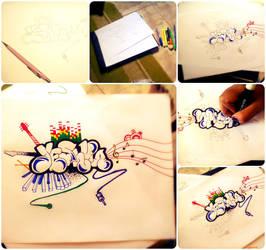 Creation Process by tianeaquino