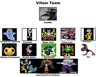Plague Doctor villain team by Loudhouselover981