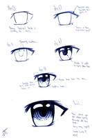 Eyes tutorial... by Shuun