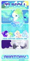 Tukou Basic Guide by moonbeani