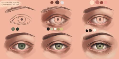 Eye Tutorial Photoshop by AyyaSAP