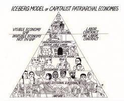 Iceberg Model of Capitalist Patriarchal Economies by ElfceltRJL