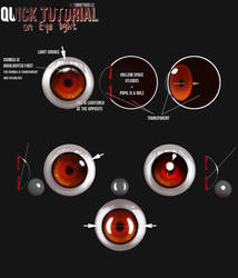 Quick Eye Tutorial by Smirtouille