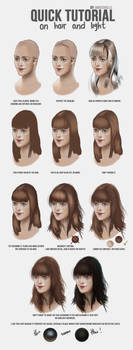 Quick Hair and Light Tutorial by Smirtouille
