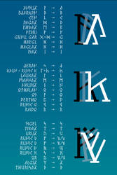 Pertho font: rune-letter derivation scheme by hyvyys