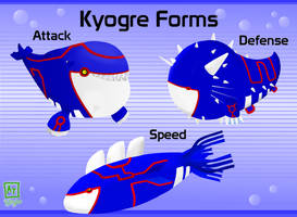 Kyogre Formes by AtomicTech
