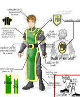 Costume Design by n3v3rw1nt3rw0lf3