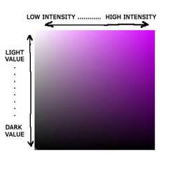 valueintensity2 by MichaelMetcalf