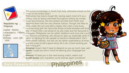APH Philippines profile card! by melondramatics
