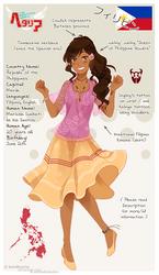 [HETALIA] Philippines Profile by melondramatics