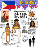 [APH OC] Philippines Body Guide by melondramatics