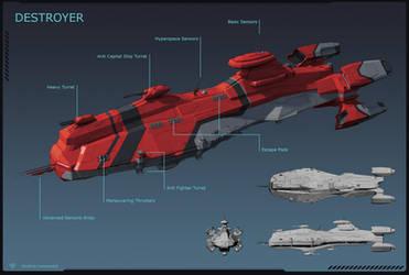 Charon Class Destroyer by LeonovichDmitriy