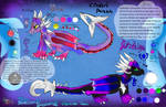 Nilefer and Cynthieya refences by AngelCnderDream14
