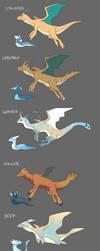 Pokevariations: Dragonite by Zhoid
