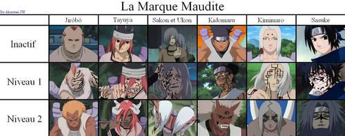 La Marque Maudite by AkuretariJW