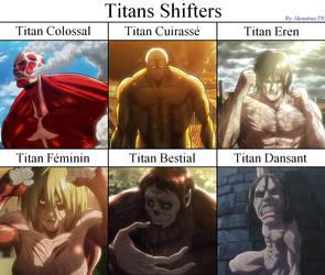 Les Titans Shifters by AkuretariJW