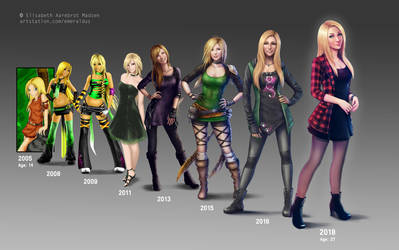 13 years of improvement by Emeraldus
