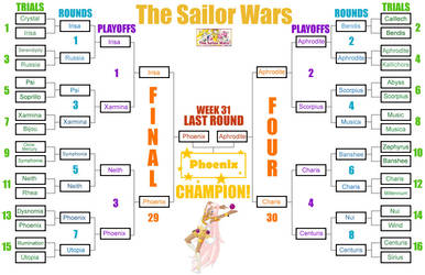 The Sailor Wars 2011 by SarahsPlushNStuff
