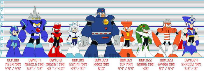 Mega Man 3 size chart by MSipher