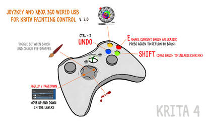 A DIY Krita 4.x controller - Xbox 360 + Joy2Key by Mutinate