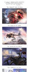 Silmarillion the Summary by Phobs