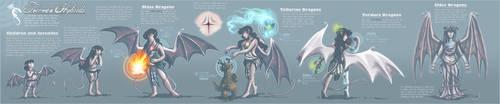 Dragon Hybrids of Uutta Toivoa Reference Sheet by Riftmaw