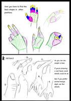 Hand Tutorial part 3 of 4 by Kanda-kun