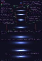 Glare Effects Tutorials by KragDrudmon