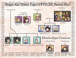 Magic Rat family tree by animama