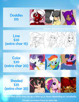 New Price Sheet by Kloudmutt