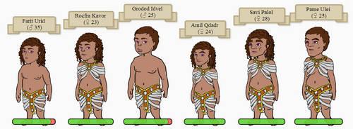 Nelenhe - Tribal simulation project by Elerd