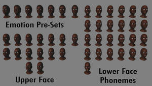 WIP - Avatar 02 Facial Blendshapes by VR-Robotica