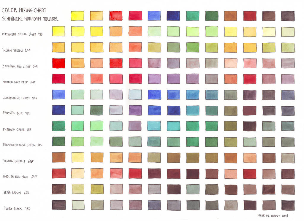 Mixing Color Chart Of Schmincke Horadam Aquarel By Markdegroot On