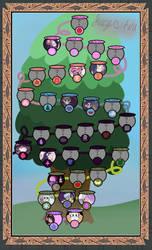 Butterfly Family Tree by juicyishere