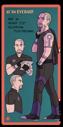 Al'an Character Sheet by Teslaverian