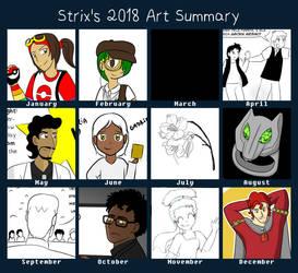 2018 Art Summary by StrixVanAllen