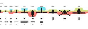 Capsule Size Comparisons by Firmato
