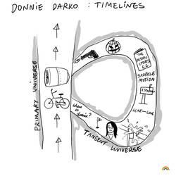 Donnie Darko Timelines by theblastedfrench