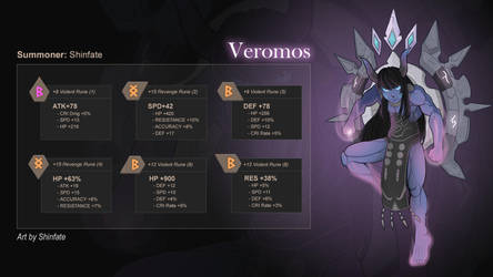 Dark Ifrit - Veromos by ymklooster