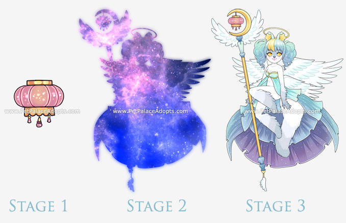 Stages by PetPalaceAdopts